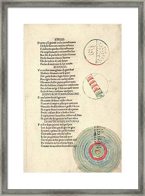 Cosmographic Poem Framed Print by Library Of Congress