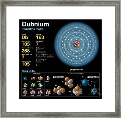 Dubnium Framed Print by Carlos Clarivan