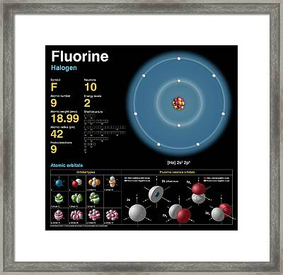 Fluorine Framed Print by Carlos Clarivan