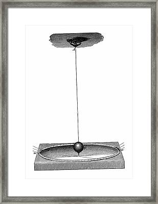 Foucault's Pendulum Framed Print by Universal History Archive/uig