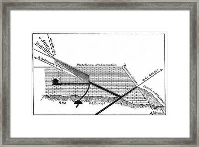 Great Pyramid Of Cheops At Giza Framed Print by Universal History Archive/uig