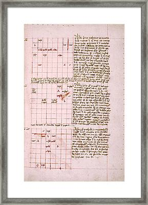 Historical Problems Sheet Framed Print by Renaissance And Medieval Manuscripts Collection/new York Public Library