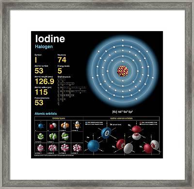Iodine Framed Print by Carlos Clarivan