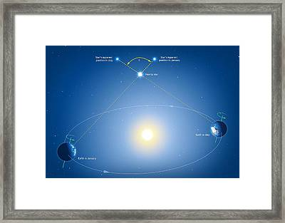 Measuring Stellar Distances Framed Print by Science Photo Library