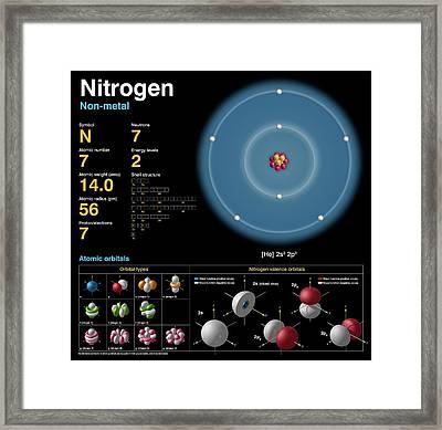 Nitrogen Framed Print by Carlos Clarivan