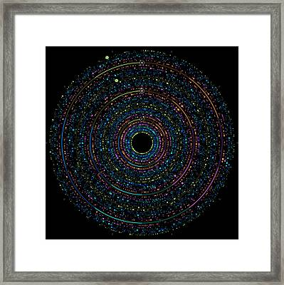 Pi Phi And E Transition Bubble Heaps Framed Print by Martin Krzywinski