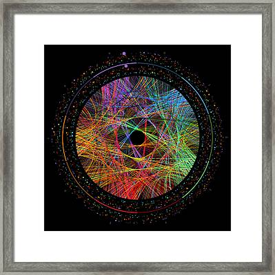 Pi Transition Paths Framed Print by Martin Krzywinski