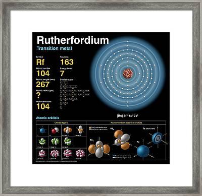 Rutherfordium Framed Print by Carlos Clarivan