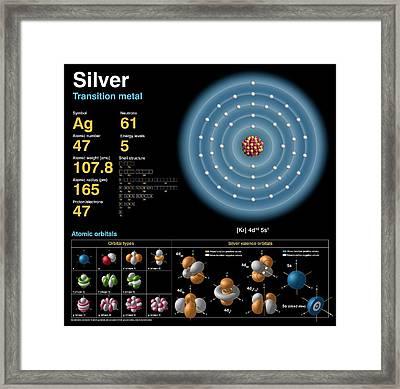 Silver Framed Print by Carlos Clarivan