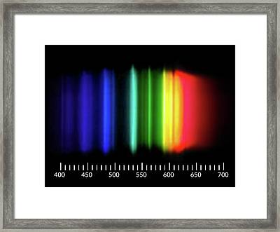 Sodium Emission Spectrum Framed Print by Carlos Clarivan