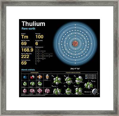 Thulium Framed Print by Carlos Clarivan