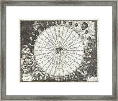 1650 Jansson Wind Rose Anemographic Chart Or Map Of The Winds Framed Print by Paul Fearn