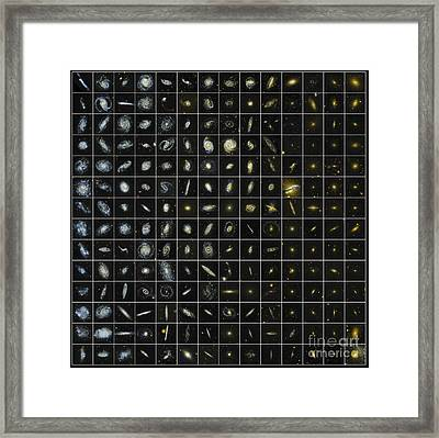 196 Galaxies Framed Print by Science Source
