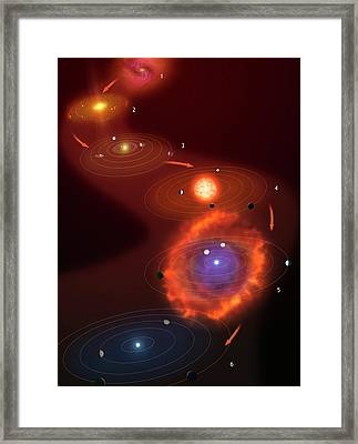 Birth And Death Of The Solar System Framed Print by Mark Garlick
