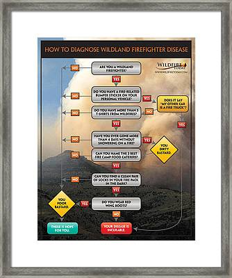 Framed Print featuring the photograph Diagnosing Wildland Firefighter Disease by Bill Gabbert