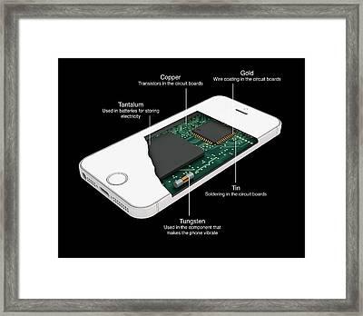 Smartphone Structure Framed Print by Mikkel Juul Jensen