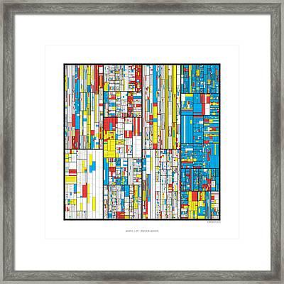 3628 Digits Of Pi Framed Print by Martin Krzywinski