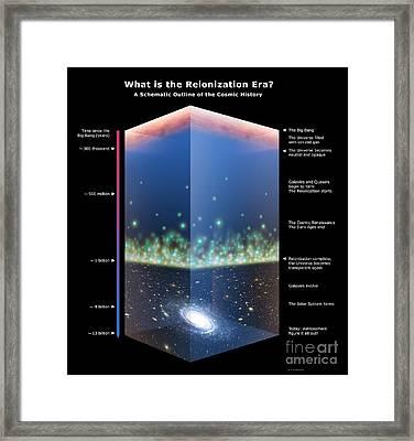 Universe Timeline, Artwork Framed Print by Detlev van Ravenswaay
