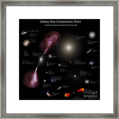 A Selection Of Galaxies Shown Framed Print by Rhys Taylor