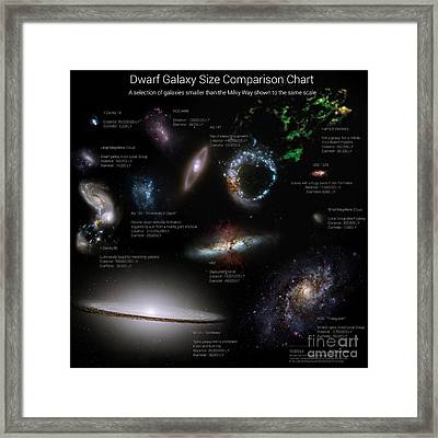A Selection Of Galaxies Smaller Than Framed Print by Rhys Taylor