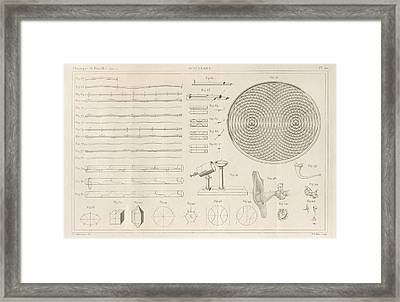 Acoustics Experiments Framed Print by King's College London