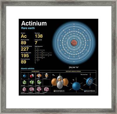 Actinium Framed Print by Carlos Clarivan