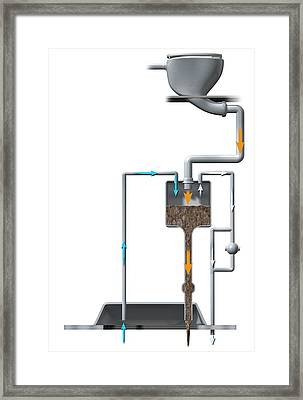 Aircraft Toilet System Framed Print by Claus Lunau