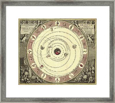 Aratus Planisphere Framed Print by Library Of Congress, Geography And Map Division