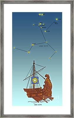 Argo Navis Constellation Framed Print by Science Source