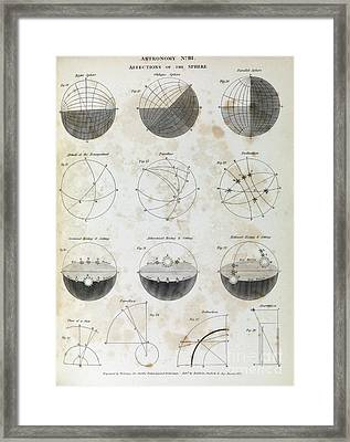 Astronomy Diagrams, 1823 Framed Print by Middle Temple Library