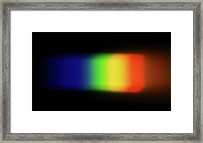 Band Of Light Framed Print by Dorling Kindersley/uig