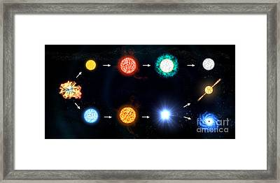 Black Hole Framed Print by Science Pics