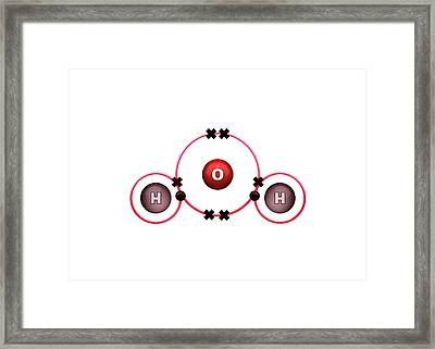 Bond Formation In Water Molecule Framed Print by Animate4.com/science Photo Libary