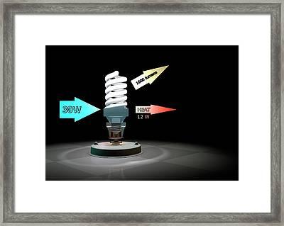 Cfl Light Bulb Efficiency Framed Print by Animate4.com/science Photo Libary