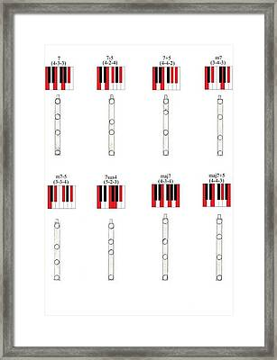 Chords 2 Framed Print by Giuliano Capogrossi Colognesi