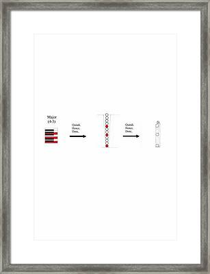 Chords Framed Print by Giuliano Capogrossi Colognesi