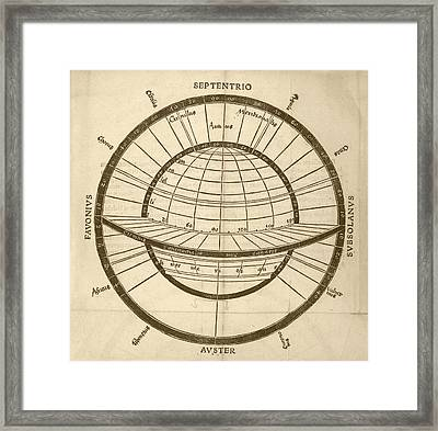 Circles On Earth Globe Framed Print by Library Of Congress