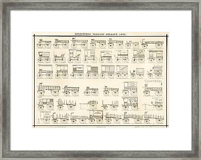 Commercial Wagons  1881 Framed Print by Daniel Hagerman