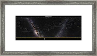 Constellations Of The Zodiac Framed Print by Eckhard Slawik