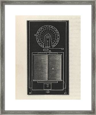 Dial Telegraph Framed Print by King's College London