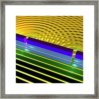 Double-slit Experiment Framed Print by Russell Kightley