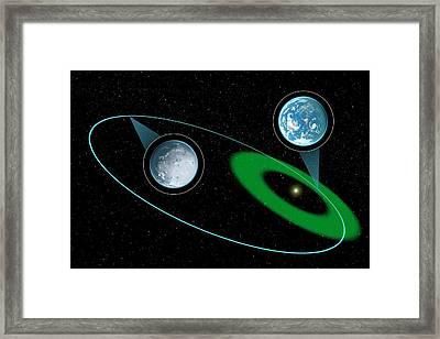 Eccentric Habitable Zone Framed Print by Nasa/jpl-caltech