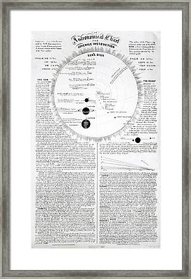 Educational Astronomical Chart Framed Print by Royal Astronomical Society