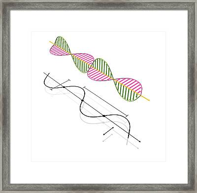 Electromagnetic Wave Framed Print by Carlos Clarivan