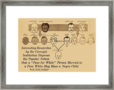Eugenics Research Framed Print by American Philosophical Society