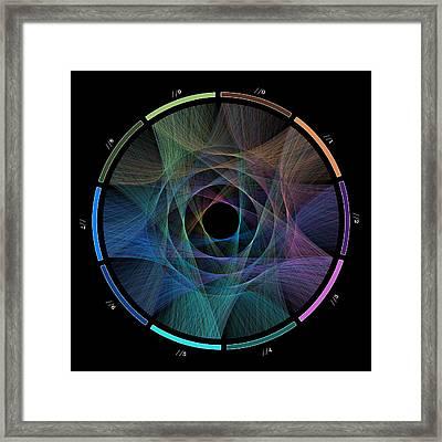 Flow Of E Framed Print by Cristian Vasile
