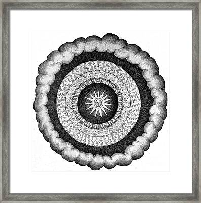 Fludds Cosmic Realms 1617 Framed Print by Wellcome Images