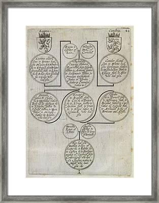 Genealogy Of James I Framed Print by British Library