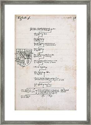 Genealogy Of The Tighall Family Framed Print by British Library