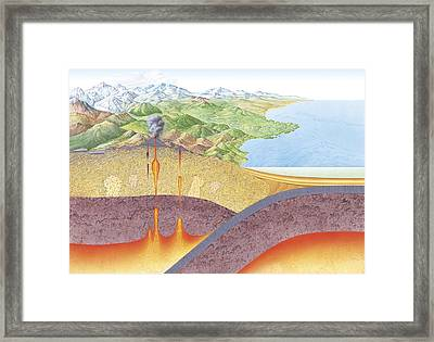 Geological Rock Cycle, Artwork Framed Print by Science Photo Library